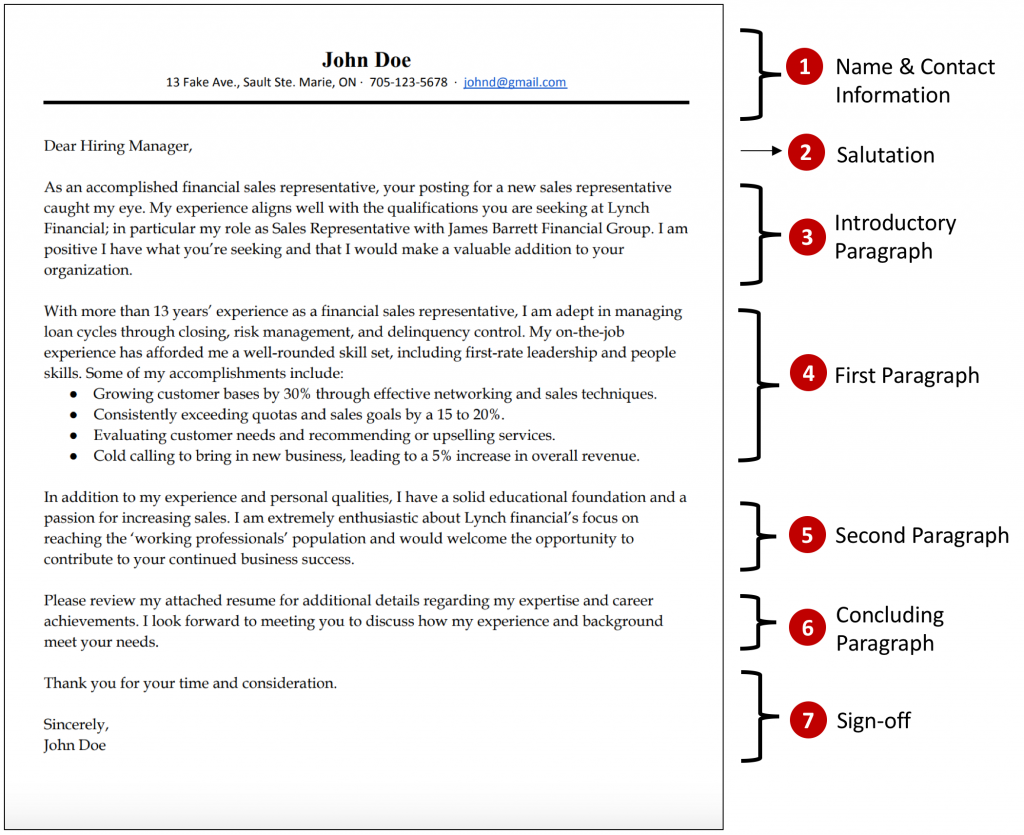 Anatomy of a cover letter