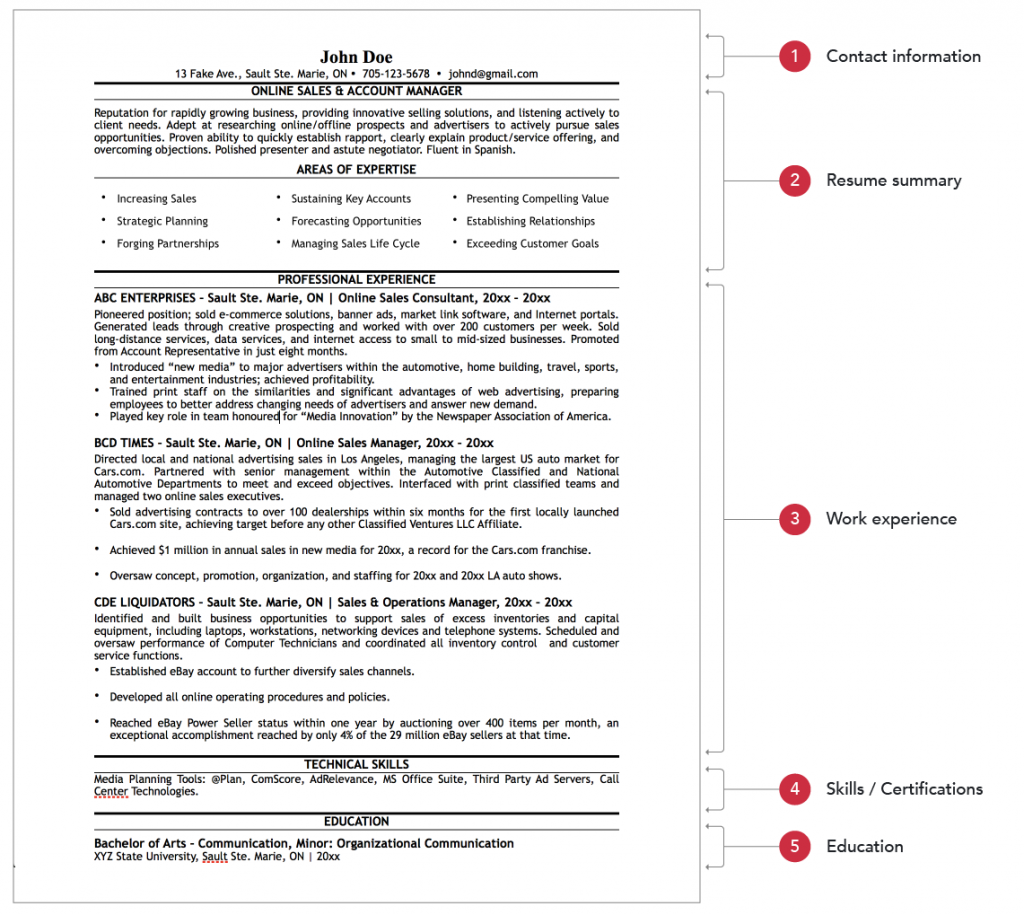 how to write a resume for the canadian job market