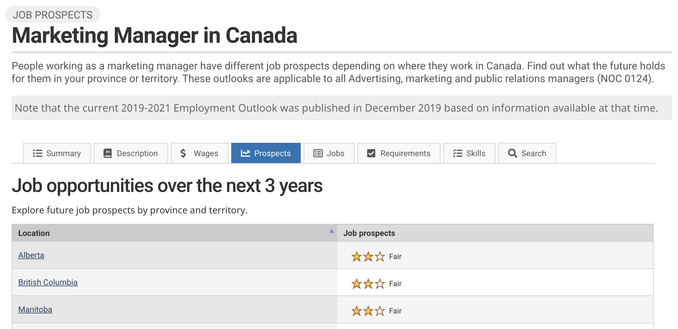 Image showing StatCan job prospects and trends for a Marketing Manager in Canada