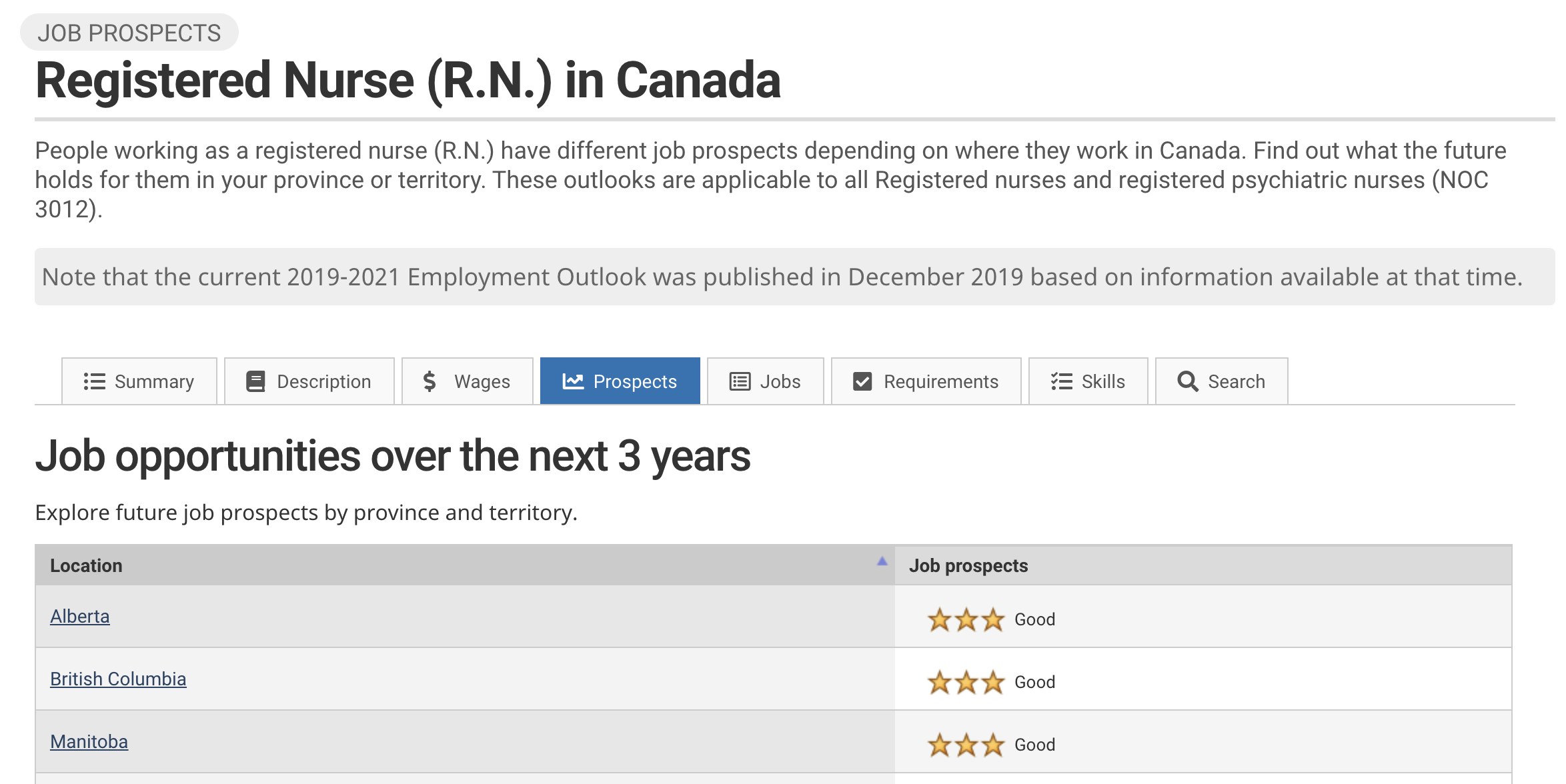 Image showing StatCan job prospects and trends for a Registered Nurse in Canada