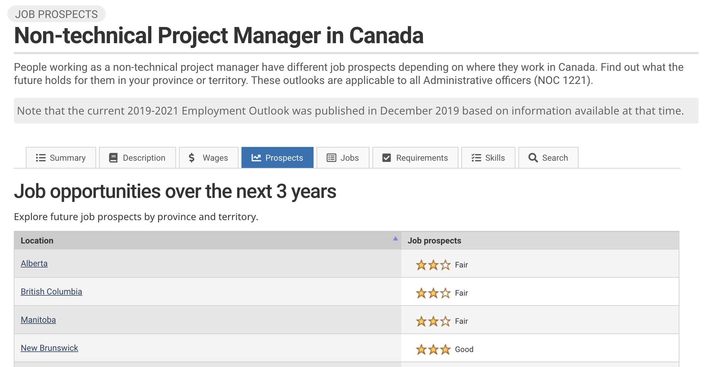 Image showing StatCan job prospects and trends for a Project Manager in Canada