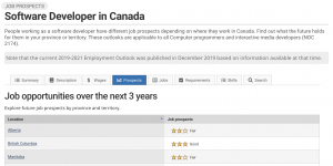 Image showing StatCan job prospects and trends for a Software Developer in Canada